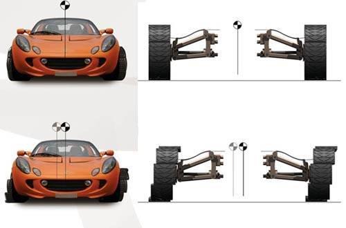 Резаные колеса: Восемь граней поворота