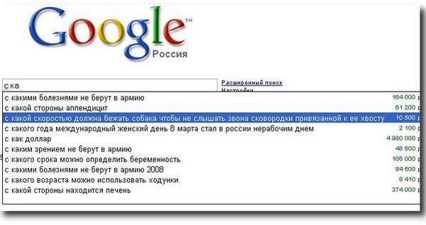 Google знает лучше нас! 030_UnusualRequestsToGoogle_180509_Go2LoadCOM