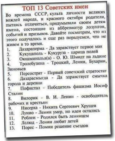 ТОП 13 советских имен
