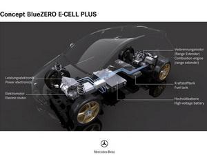 Mercedes-Benz Blue Zero Ecell Plus