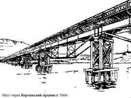 Янукович дал наказ - соединить Крым и Россию